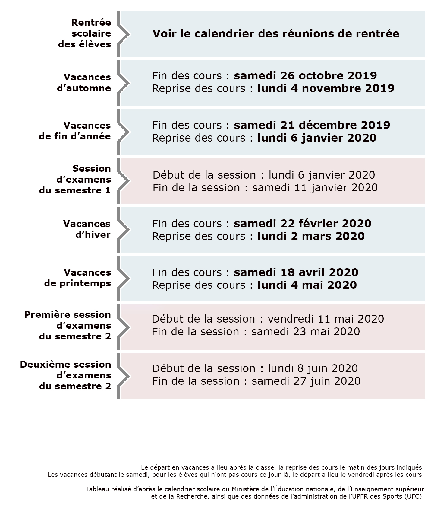Sciences Po Calendrier Universitaire.Calendrier Universitaire