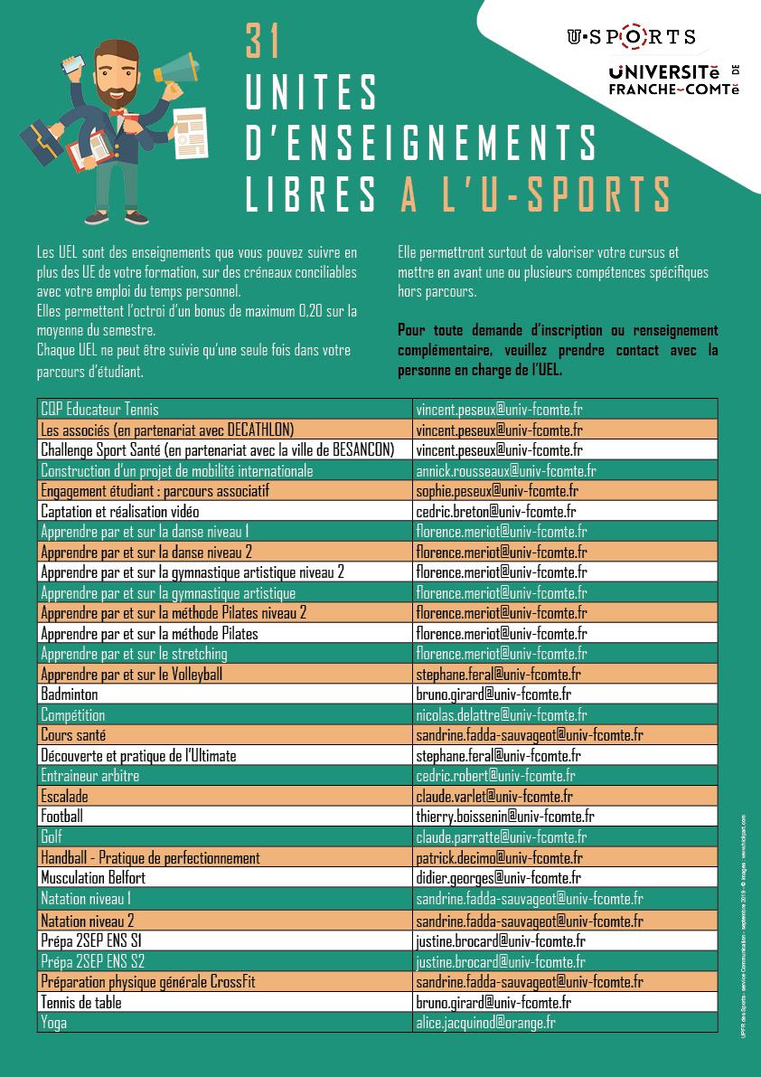 UE libres U-Sports 2019/2020